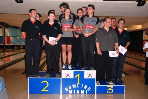 Team Event 2008