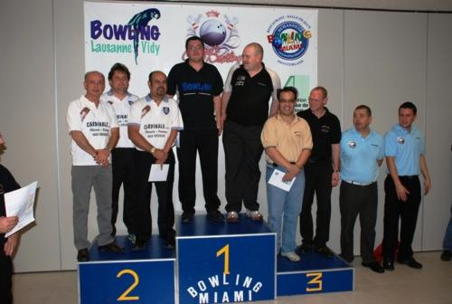 Ligue inter bowling 2007