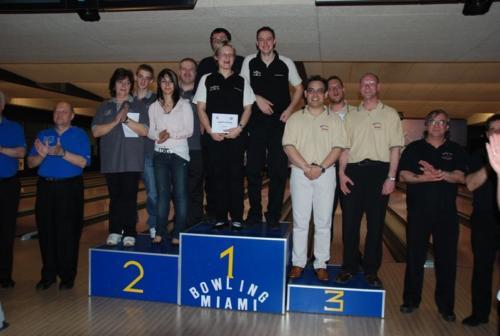 Champ Ligue 2008